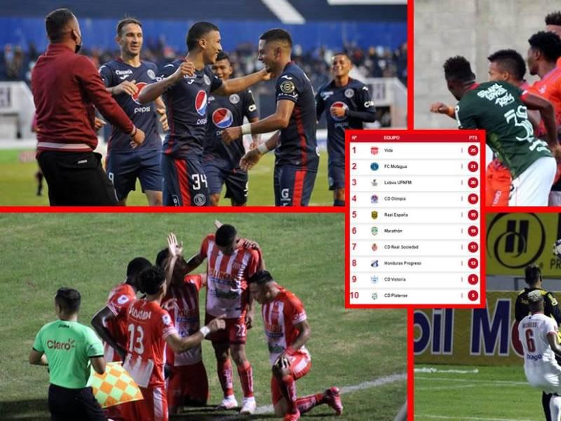 Tabla de posiciones del Torneo Apertura 2021 de la Liga Nacional de Honduras